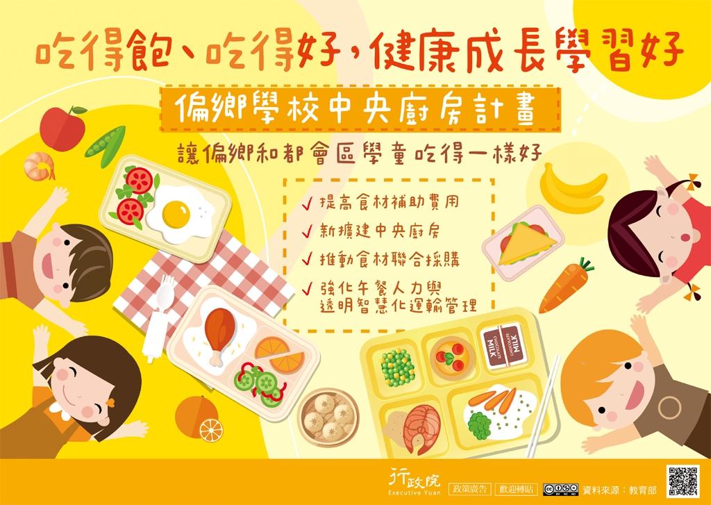 偏鄉學校中央廚房計畫