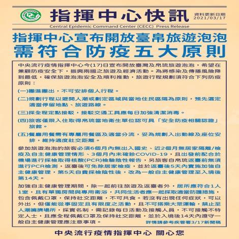 指揮中心宣布開放臺帛旅遊泡泡 需符合防疫五大原則
