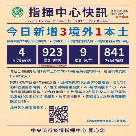 新增1例本土COVID-19病例,為案839及870家人