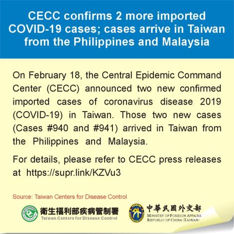 CECC confirms 2 more imported COVID-19 cases; cases arrive in Taiwan from the Philippines and Malaysia