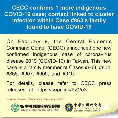 CECC confirms 1 more indigenous COVID-19 case; contact linked to cluster infection within Case #863's family found to have COVID-19