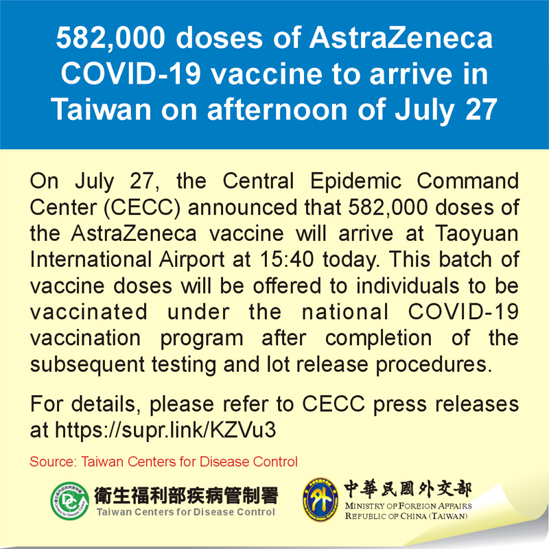 582,000 doses of AstraZeneca COVID-19 vaccine to arrive in Taiwan on afternoon of July 27