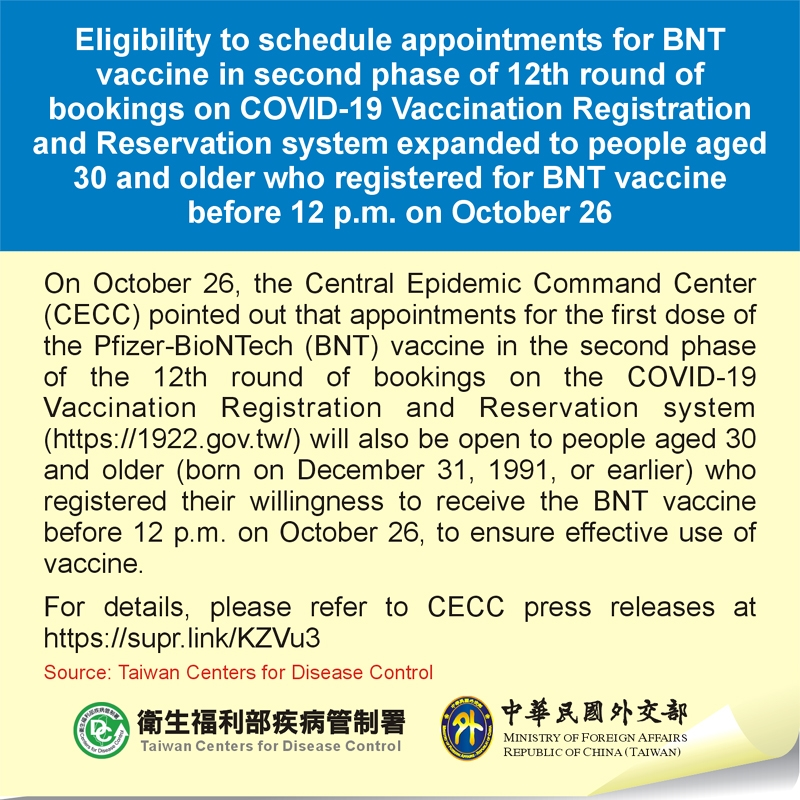 Eligibility to schedule appointments for BNT vaccine in second phase of 12th round of bookings on COVID-19 Vaccination Registration and Reservation system expanded to people aged 30 and older who registered