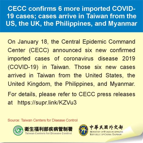 CECC confirms 6 more imported COVID-19 cases; cases arrive in Taiwan from the US, the UK, the Philippines, and Myanmar