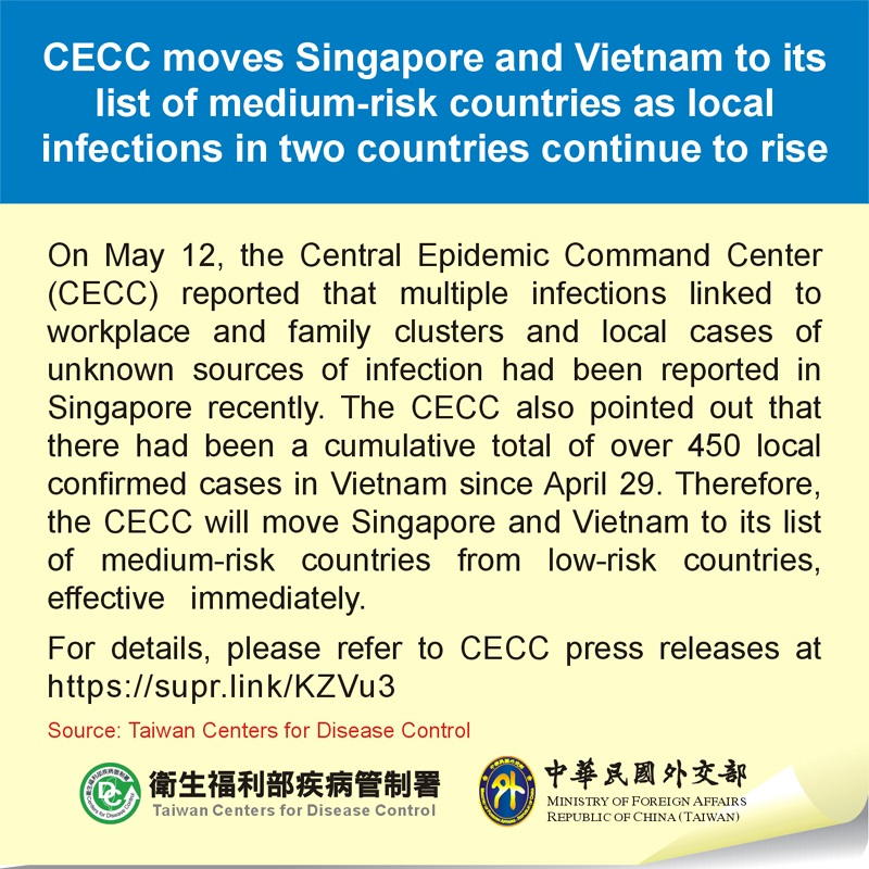 CECC moves Singapore and Vietnam to its list of medium-risk countries as local infections in two countries continue to rise
