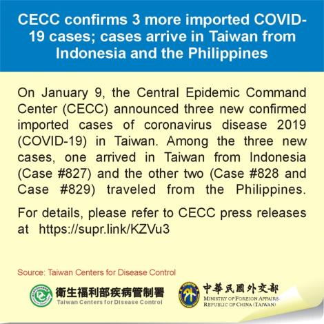 CECC confirms 3 more imported COVID-19 cases; cases arrive in Taiwan from Indonesia and the Philippines