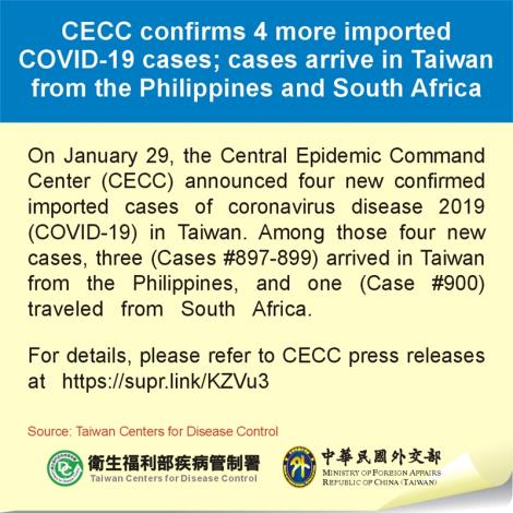 CECC confirms 4 more imported COVID-19 cases; cases arrive in Taiwan from the Philippines and South Africa