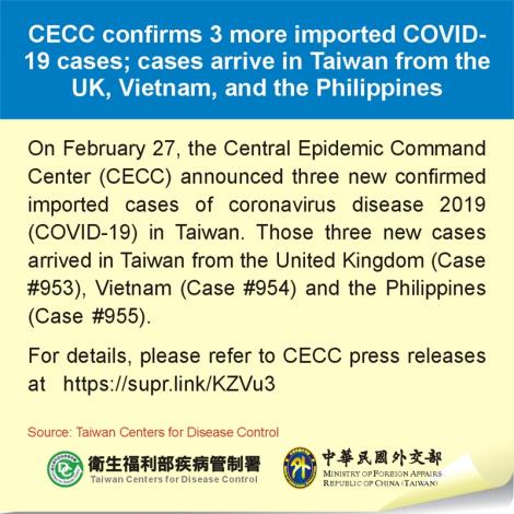 CECC confirms 3 more imported COVID-19 cases; cases arrive in Taiwan from the UK, Vietnam, and the Philippines