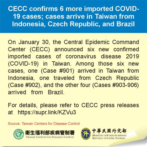 CECC confirms 6 more imported COVID-19 cases; cases arrive in Taiwan from Indonesia, Czech Republic, and Brazil