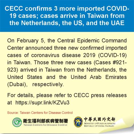 CECC confirms 3 more imported COVID-19 cases; cases arrive in Taiwan from the Netherlands, the US, and the UAE