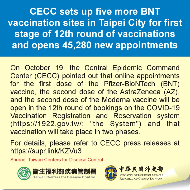 CECC sets up five more BNT vaccination sites in Taipei City for first stage of 12th round of vaccinations and opens 45,280 new appointments
