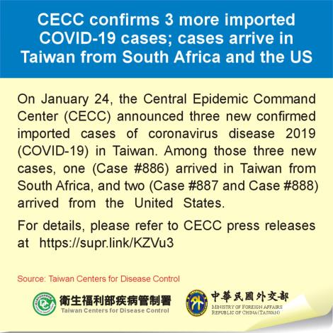 CECC confirms 3 more imported COVID-19 cases; cases arrive in Taiwan from South Africa and the US