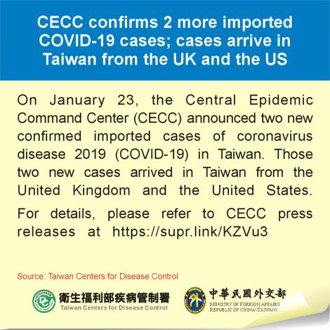 CECC confirms 2 more imported COVID-19 cases; cases arrive in Taiwan from the UK and the US