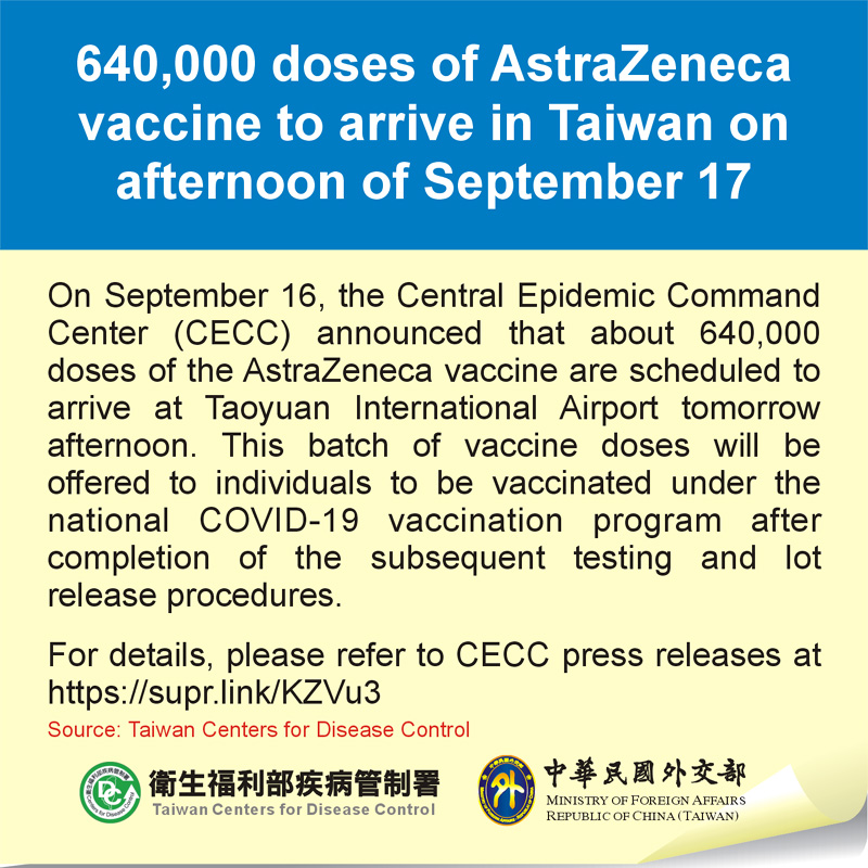 640,000 doses of AstraZeneca vaccine to arrive in Taiwan on afternoon of September 17