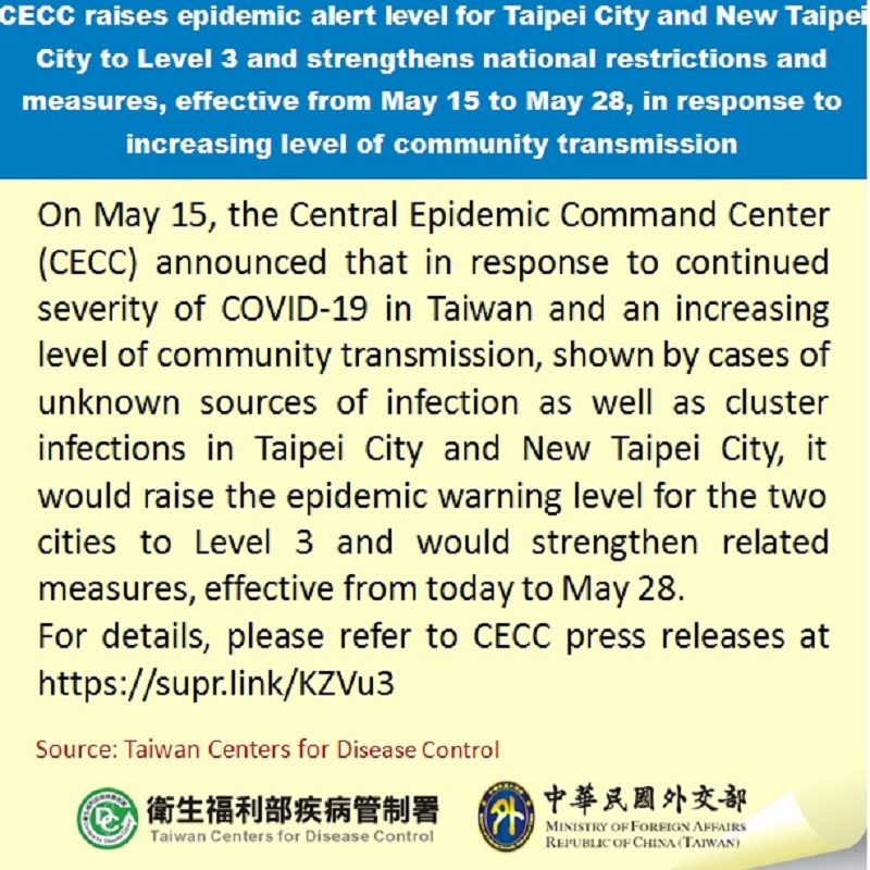 CECC raises epidemic alert level for Taipei City and New Taipei City to Level 3 and strengthens national restrictions and measures, effective from May 15 to May 28, in response to increasing level of community transmission