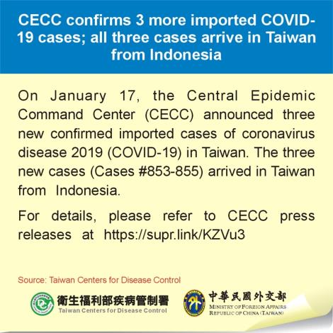 CECC confirms 3 more imported COVID-19 cases; all three cases arrive in Taiwan from Indonesia