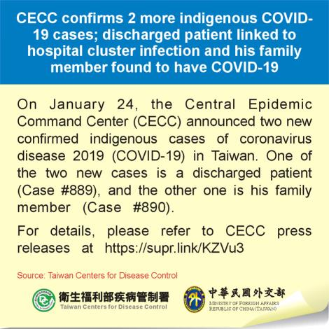 CECC confirms 2 more indigenous COVID-19 cases; discharged patient linked to hospital cluster infection and his family member found to have COVID-19