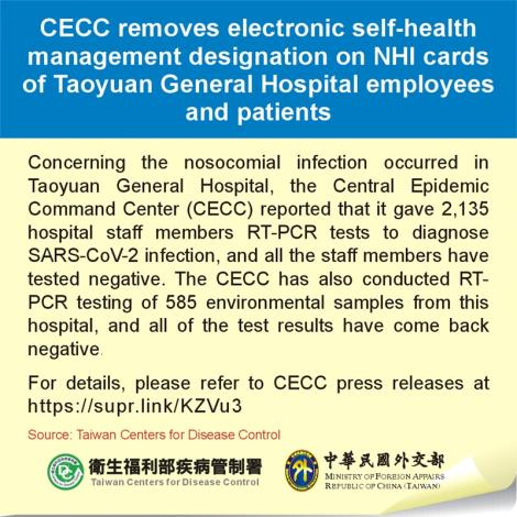 CECC removes electronic self-health management designation on NHI cards of Taoyuan General Hospital employees and patients