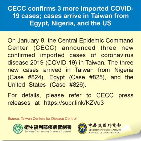 CECC confirms 3 more imported COVID-19 cases; cases arrive in Taiwan from Egypt, Nigeria, and the US