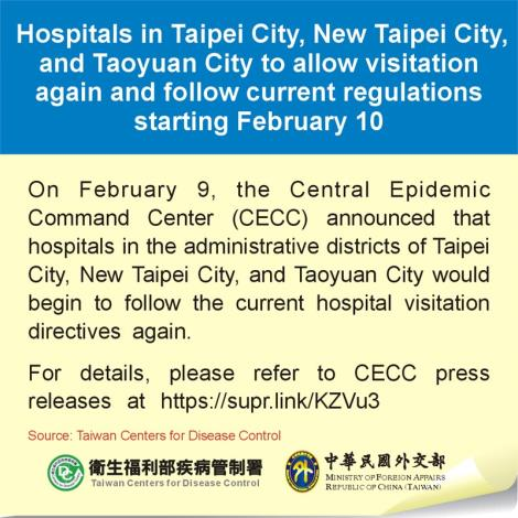 Hospitals in Taipei City, New Taipei City, and Taoyuan City to allow visitation again and follow current regulations starting February 10