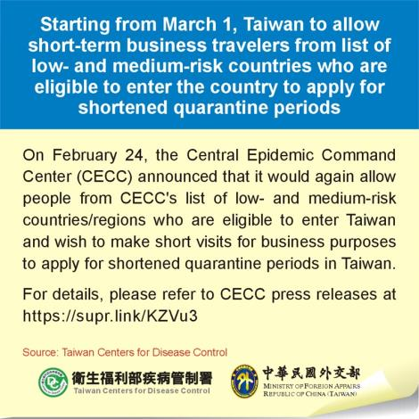 Starting from March 1, Taiwan to allow short-term business travelers from list of low- and medium-risk countries who are eligible to enter the country to apply for shortened quarantine periods