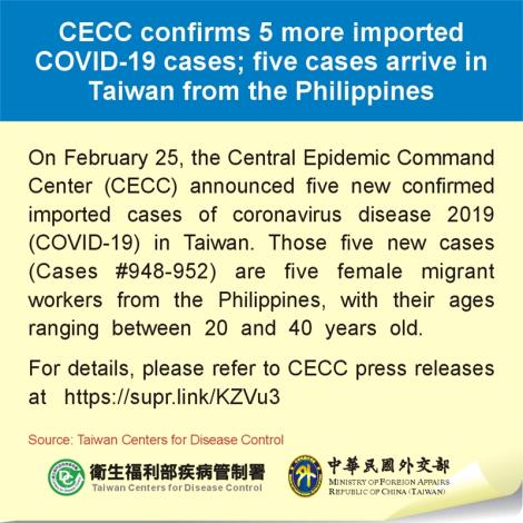 CECC confirms 5 more imported COVID-19 cases; five cases arrive in Taiwan from the Philippines