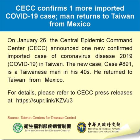 CECC confirms 1 more imported COVID-19 case; man returns to Taiwan from Mexico