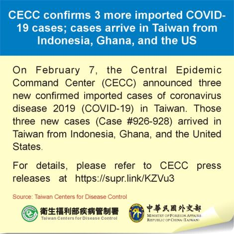 CECC confirms 3 more imported COVID-19 cases; cases arrive in Taiwan from Indonesia, Ghana, and the US