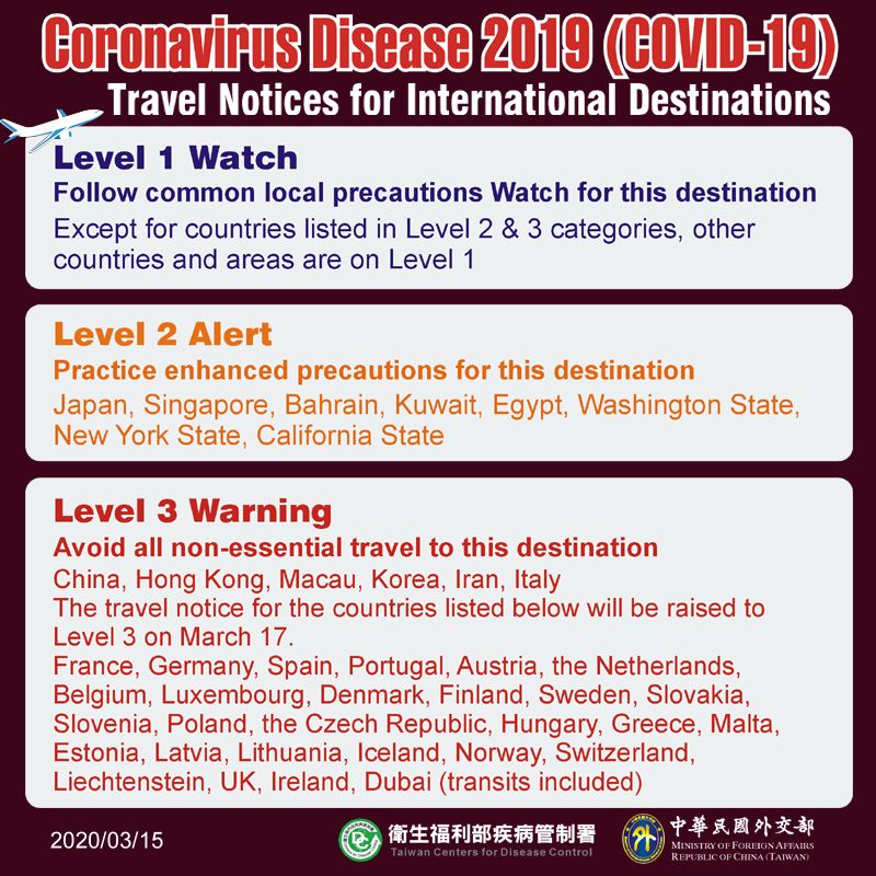 Coronavirus disease 2019(COVID-19) Travel Notices for International Destinations 20200315