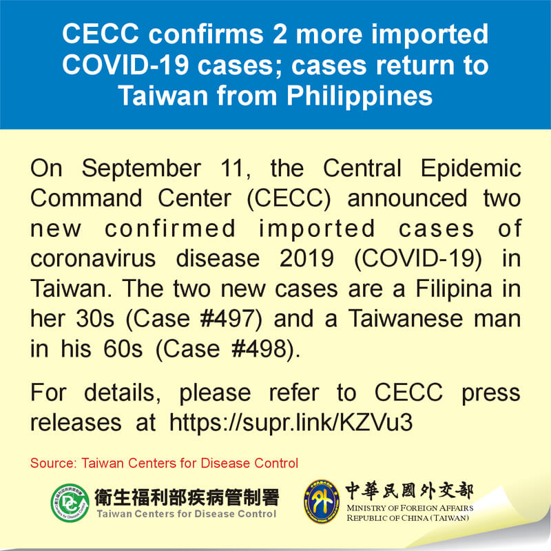 CECC confirms 2 more imported COVID-19 cases; cases return to Taiwan from Philippines