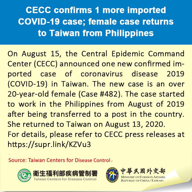 CECC confirms 1 more imported COVID-19 case; female case returns to Taiwan from Philippines