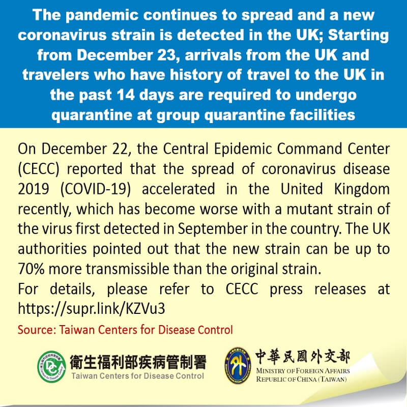 The pandemic continues to spread and a new coronavirus strain is detected in the UK; Starting from December 23, arrivals from the UK and travelers who have history of travel to the UK in the past 14 d