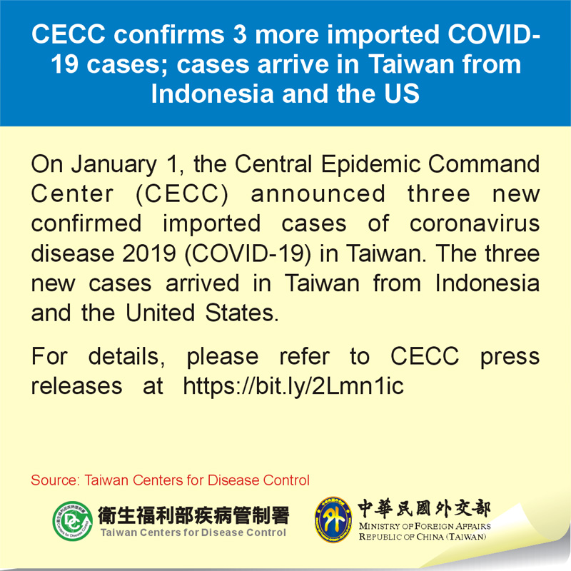 CECC confirms 3 more imported COVID-19 cases; cases arrive in Taiwan from the Indonesia and the US