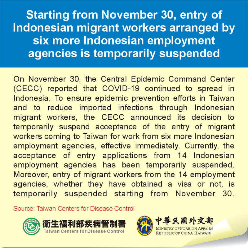 Starting from November 30, entry of Indonesian migrant workers arranged by six more Indonesian employment agencies is temporarily suspended