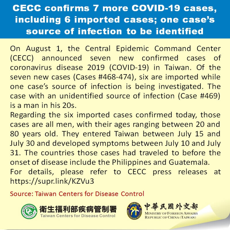 CECC confirms 7 more COVID-19 cases, including 6 imported cases; one case's source of infection to be identified