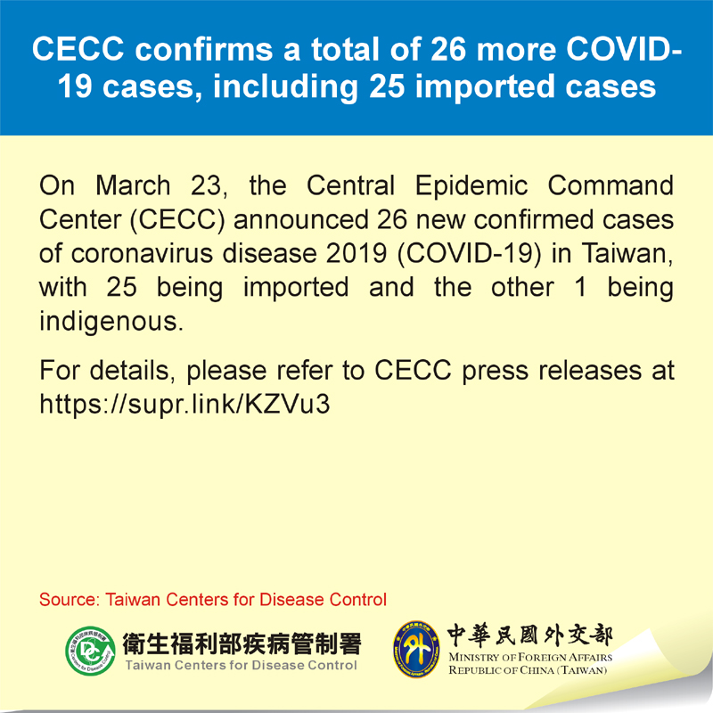 CECC confirms a total of 26 more COVID-19 cases, including 25 imported cases