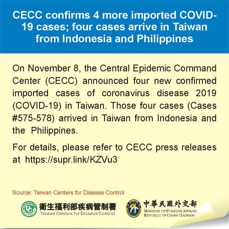CECC confirms 4 more imported COVID-19 cases; four cases arrive in Taiwan from Indonesia and Philippines