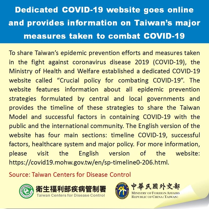 Dedicated COVID-19 website goes online and provides information on Taiwan's major measures taken to combat COVID-19