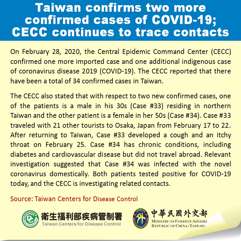 Taiwan confirms two more confirmed cases of COVID-19; CECC continues to trace contacts