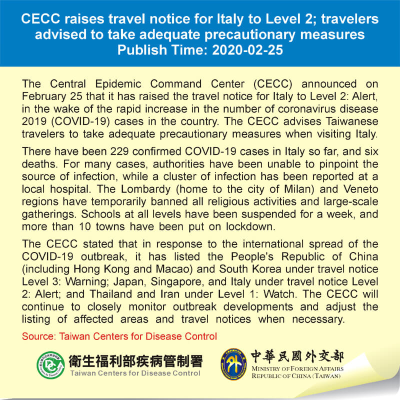 CECC raises travel notice for Italy to Level 2; travelers advised to practice enhanced precautions