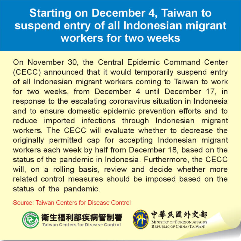 Starting on December 4, Taiwan to suspend entry of all Indonesian migrant workers for two weeks