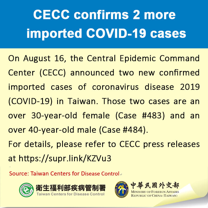 CECC confirms 2 more imported COVID-19 cases
