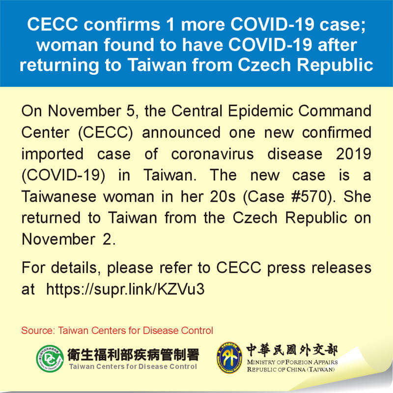 CECC confirms 1 more COVID-19 case; woman found to have COVID-19 after returning to Taiwan from Czech Republic