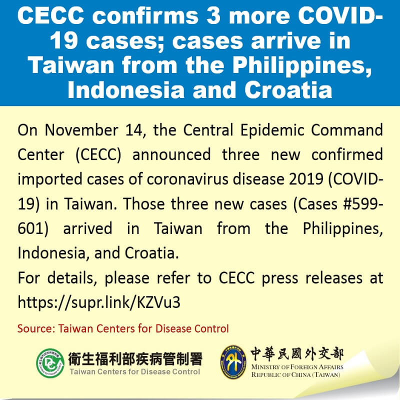 CECC confirms 3 more COVID-19 cases; cases arrive in Taiwan from the Philippines, Indonesia and Croatia