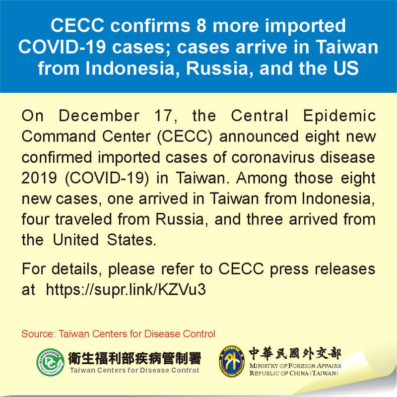 CECC confirms 8 more imported COVID-19 cases; cases arrive in Taiwan from Indonesia, Russia, and the US