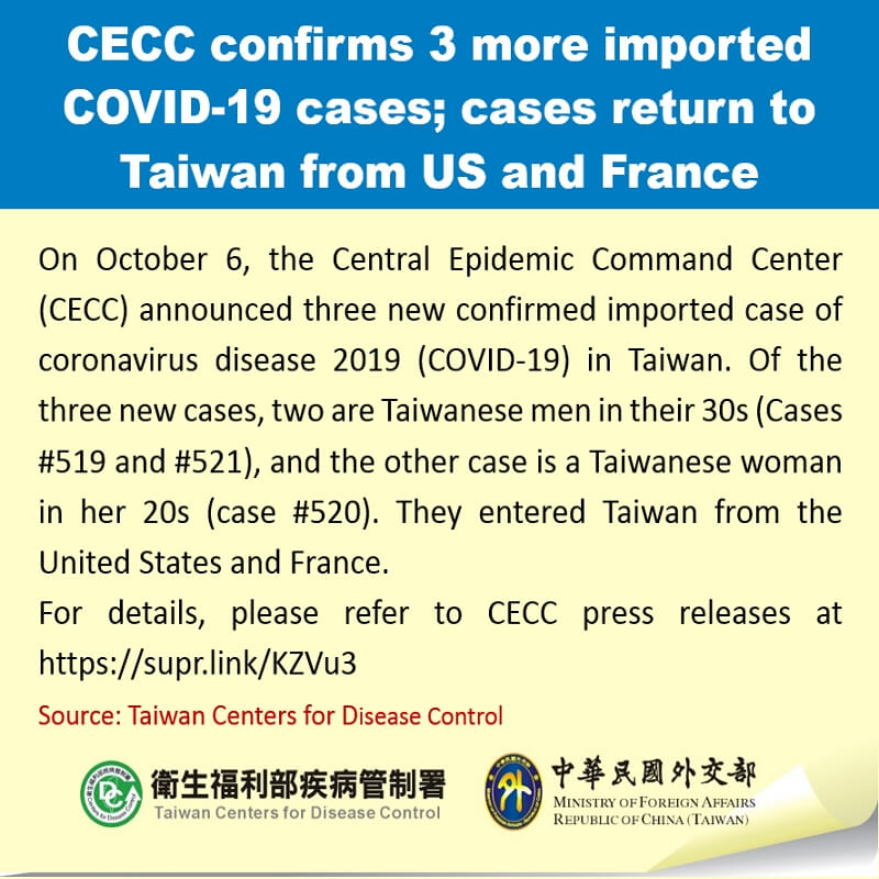 CECC confirms 3 more imported COVID-19 cases; cases return to Taiwan from US and France