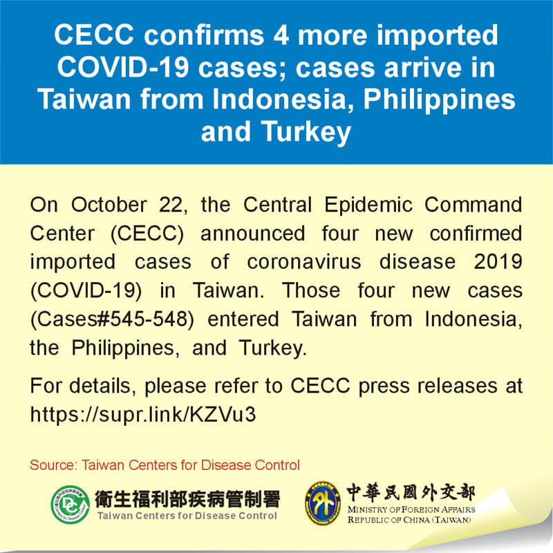 CECC confirms 4 more imported COVID-19 cases; cases arrive in Taiwan from Indonesia, Philippines and Turkey