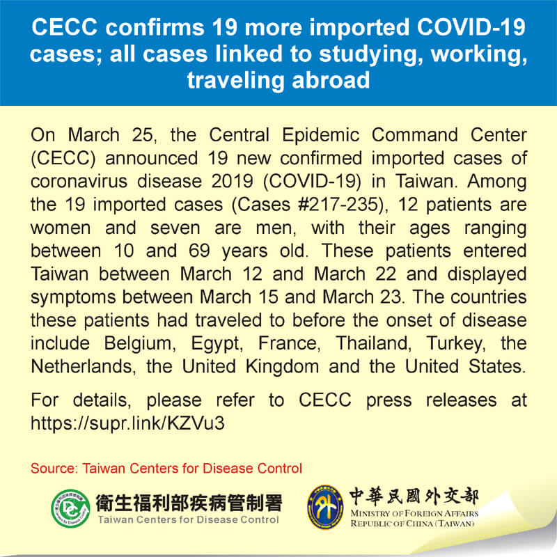 CECC confirms 19 more imported COVID-19 cases; all cases linked to studying, working, traveling abroad
