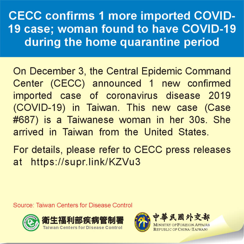 CECC confirms 1 more imported COVID-19 case; woman found to have COVID-19 during the home quarantine period