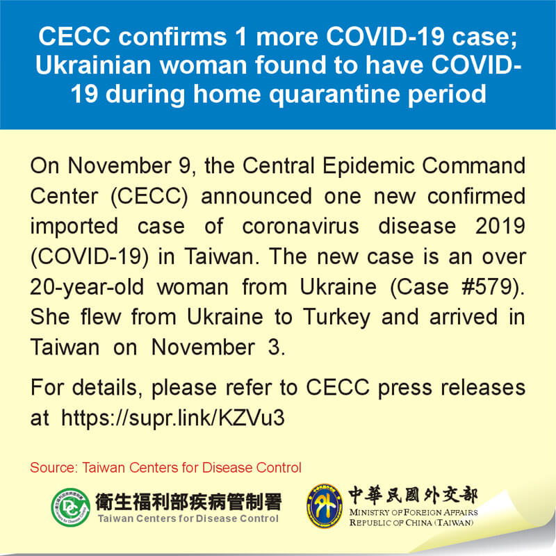 CECC confirms 1 more COVID-19 case; Ukrainian woman found to have COVID-19 during home quarantine period